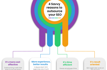 4 Reasons why you should outsource SEO